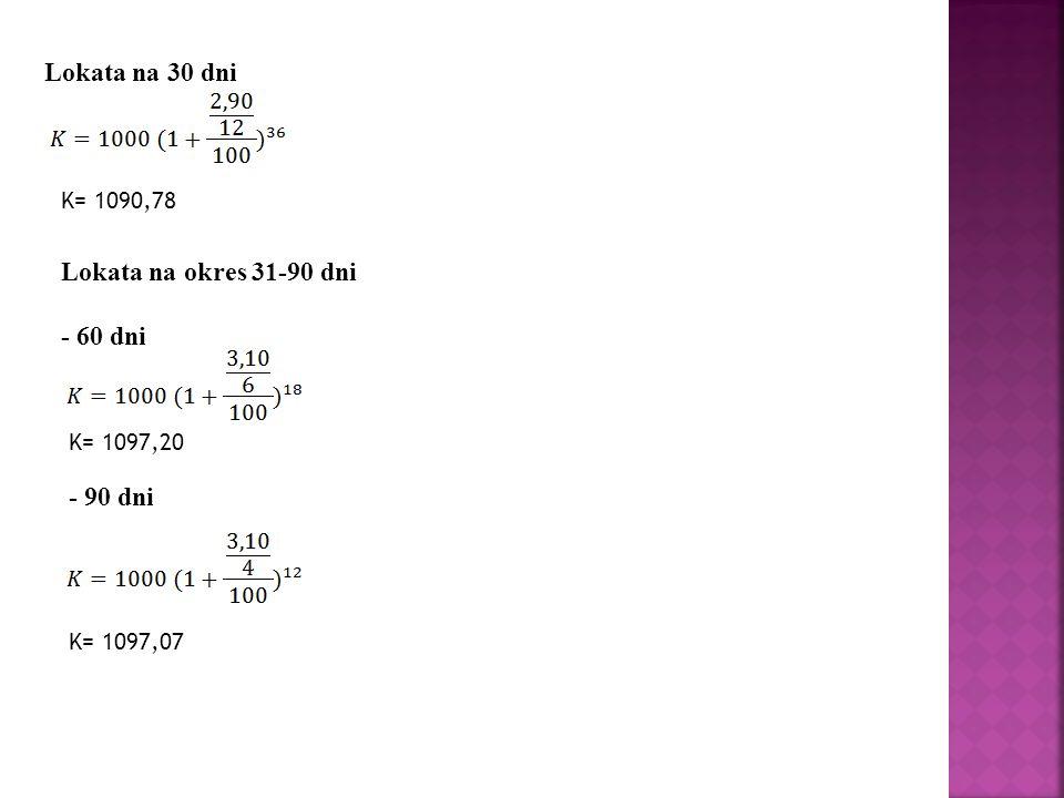 Lokata na 30 dni K= 1090,78 Lokata na okres 31-90 dni - 60 dni K= 1097,20 - 90 dni K= 1097,07