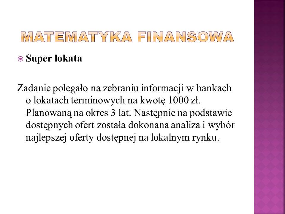  Super lokata Zadanie polegało na zebraniu informacji w bankach o lokatach terminowych na kwotę 1000 zł. Planowaną na okres 3 lat. Następnie na podst