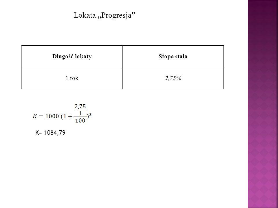 """Lokata """" Progresja """" Długość lokatyStopa stała 1 rok2,75% K= 1084,79"""