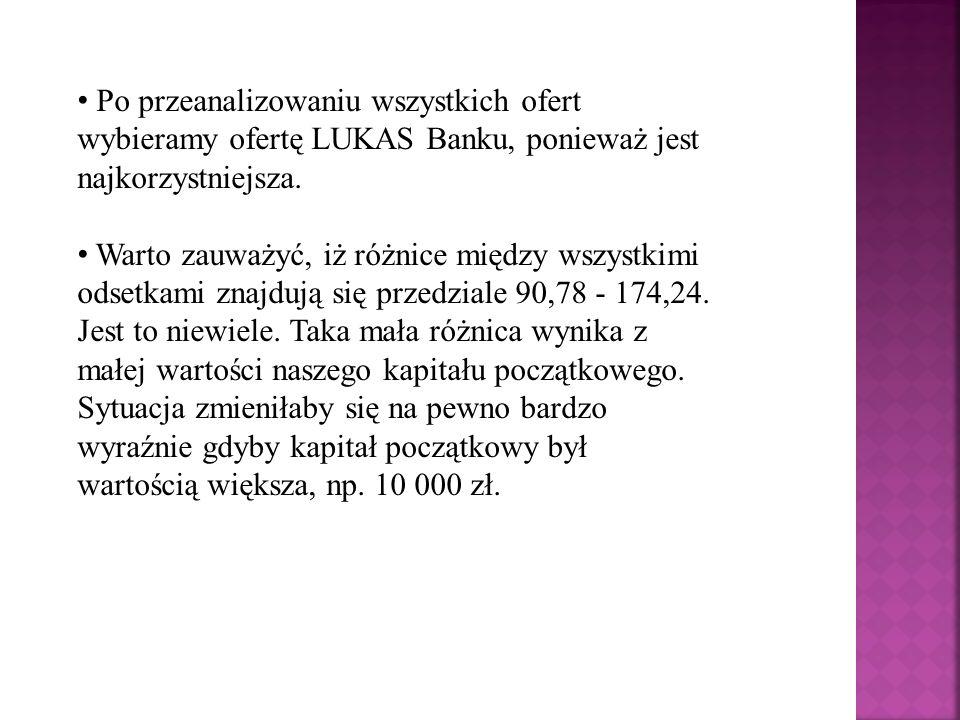 Po przeanalizowaniu wszystkich ofert wybieramy ofertę LUKAS Banku, ponieważ jest najkorzystniejsza. Warto zauważyć, iż różnice między wszystkimi odset
