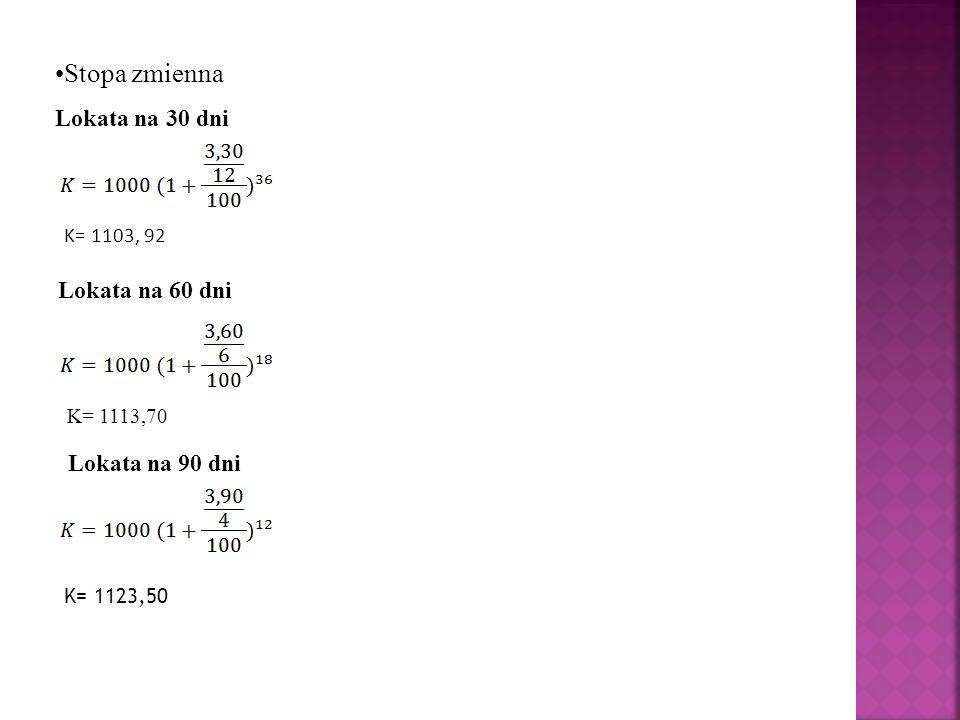 Stopa zmienna Lokata na 30 dni K= 1103, 92 Lokata na 60 dni K= 1113,70 Lokata na 90 dni K= 1123,50