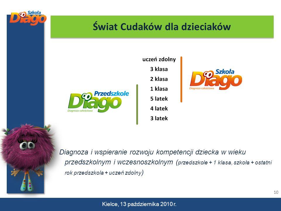 10 Kielce, 13 października 2010 r. Świat Cudaków dla dzieciaków Diagnoza i wspieranie rozwoju kompetencji dziecka w wieku przedszkolnym i wczesnoszkol