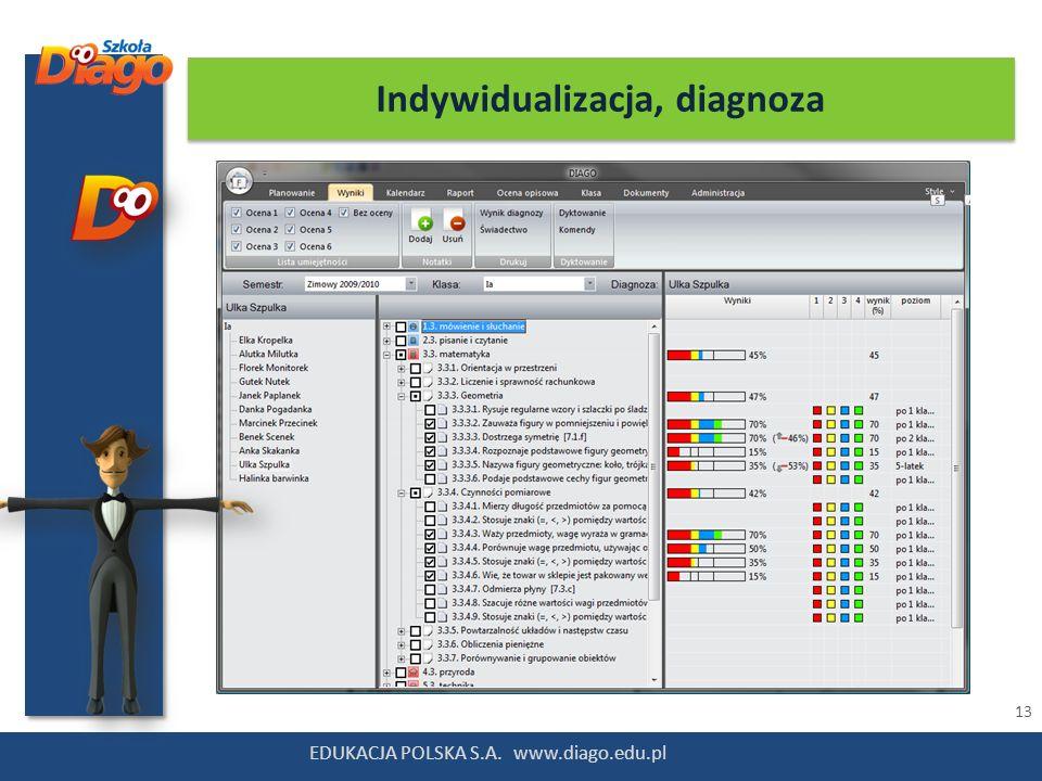 13 EDUKACJA POLSKA S.A. www.diago.edu.pl Indywidualizacja, diagnoza