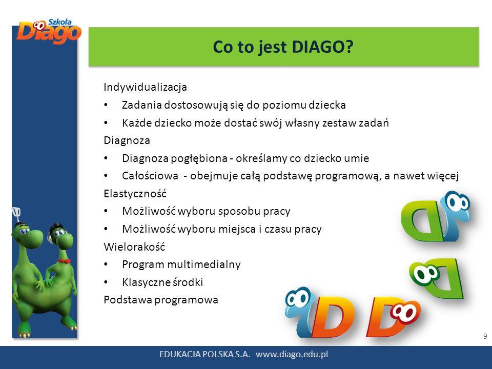 9 EDUKACJA POLSKA S.A. www.diago.edu.pl Co to jest DIAGO? Indywidualizacja Zadania dostosowują się do poziomu dziecka Każde dziecko może dostać swój w