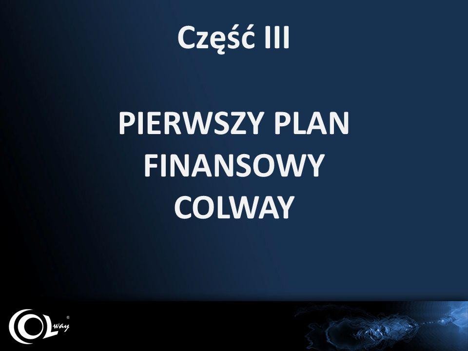 Część III PIERWSZY PLAN FINANSOWY COLWAY