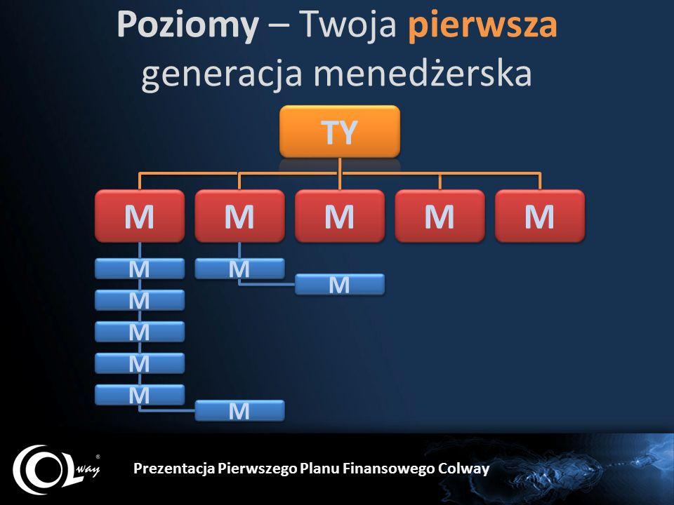 Poziomy – Twoja pierwsza generacja menedżerska M M M M M M M M M M M M M M M M M M M M M M M M M M Prezentacja Pierwszego Planu Finansowego Colway