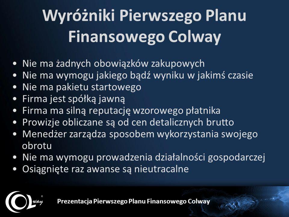 Wyróżniki Pierwszego Planu Finansowego Colway Nie ma żadnych obowiązków zakupowych Nie ma wymogu jakiego bądź wyniku w jakimś czasie Nie ma pakietu startowego Firma jest spółką jawną Firma ma silną reputację wzorowego płatnika Prowizje obliczane są od cen detalicznych brutto Menedżer zarządza sposobem wykorzystania swojego obrotu Nie ma wymogu prowadzenia działalności gospodarczej Osiągnięte raz awanse są nieutracalne Prezentacja Pierwszego Planu Finansowego Colway
