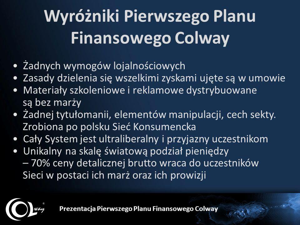 Wyróżniki Pierwszego Planu Finansowego Colway Żadnych wymogów lojalnościowych Zasady dzielenia się wszelkimi zyskami ujęte są w umowie Materiały szkoleniowe i reklamowe dystrybuowane są bez marży Żadnej tytułomanii, elementów manipulacji, cech sekty.