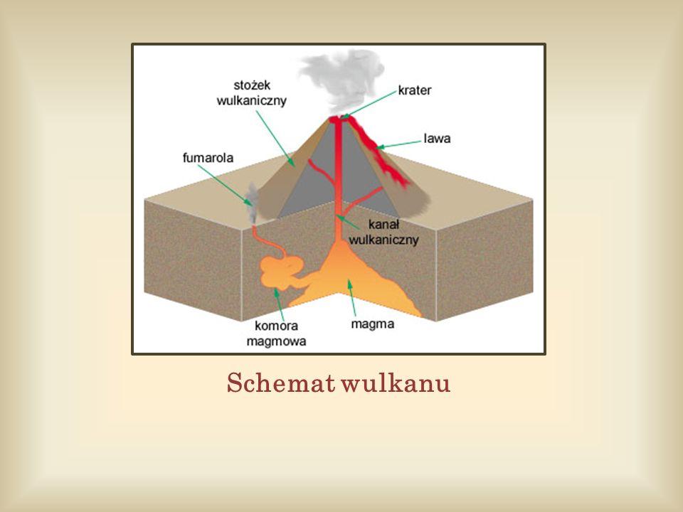 Rodzaje wulkanów – podział ze względu na aktywność czynne – stale lub sporadycznie objawiające swoją działalność ( np.