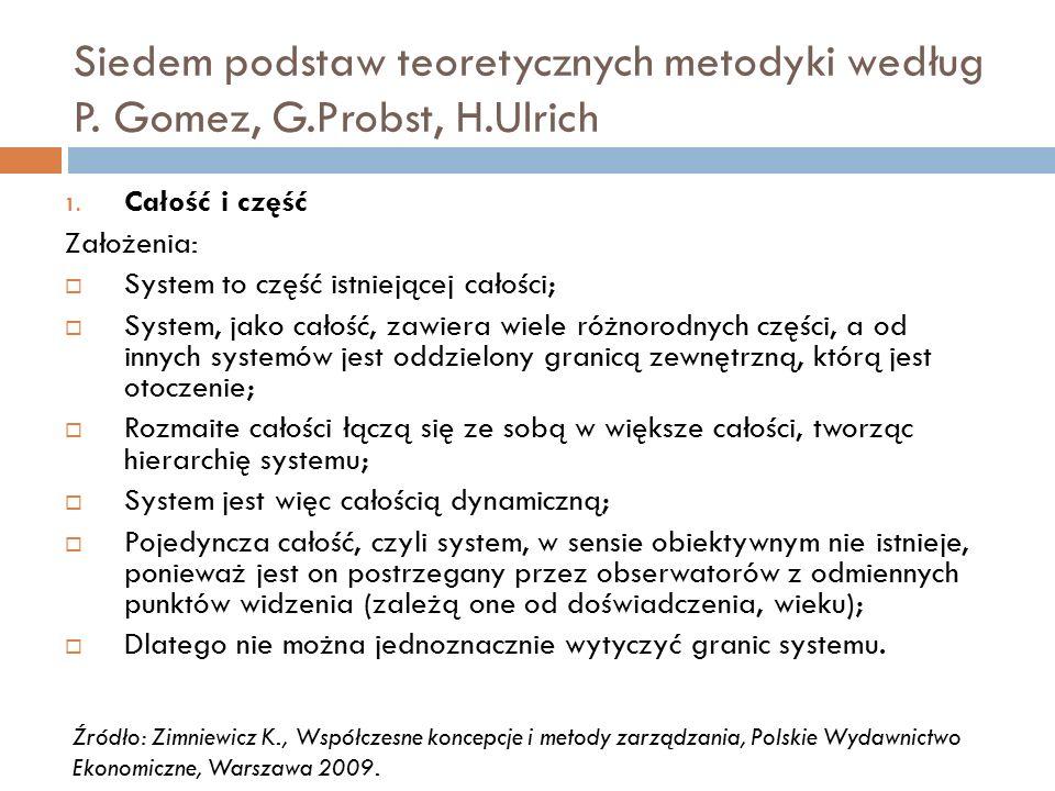Siedem podstaw teoretycznych metodyki według P. Gomez, G.Probst, H.Ulrich 1.
