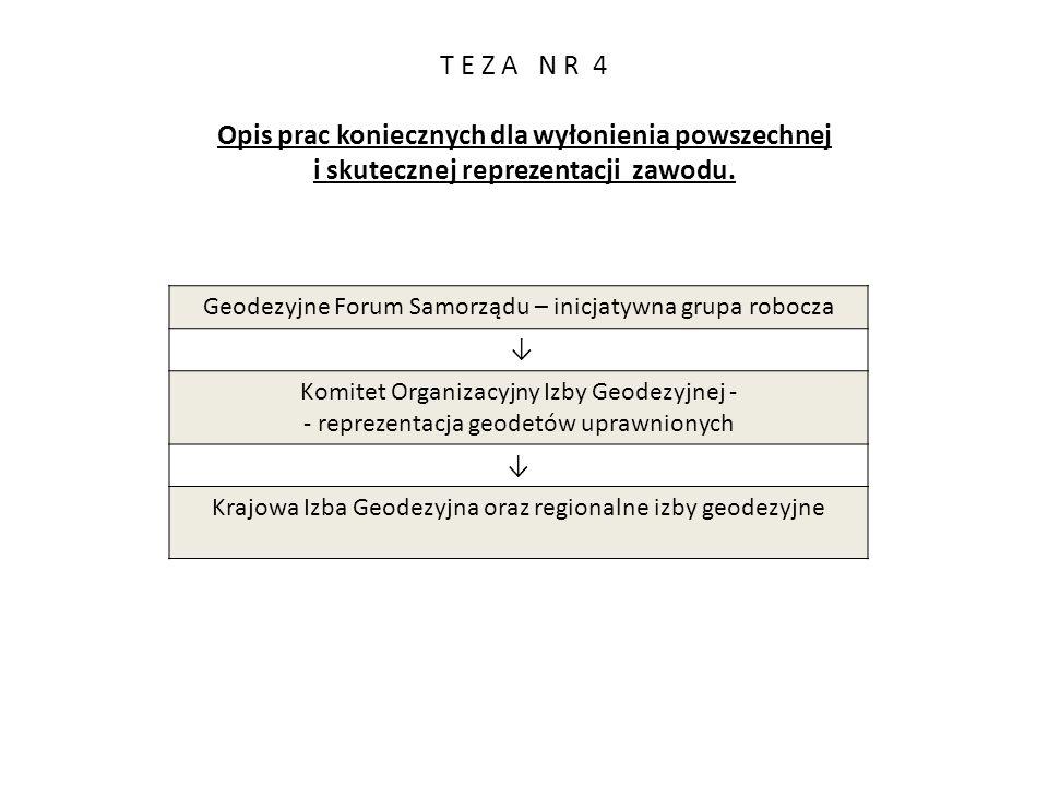 T E Z A N R 4 Opis prac koniecznych dla wyłonienia powszechnej i skutecznej reprezentacji zawodu.
