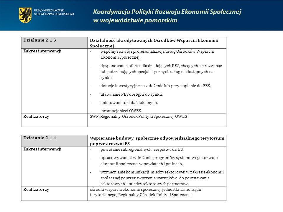 Działanie 2.1.3Działalność akredytowanych Ośrodków Wsparcia Ekonomii Społecznej Zakres interwencji -wspólny rozwój i profesjonalizacja usług Ośrodków Wsparcia Ekonomii Społecznej, -dysponowanie ofertą dla działających PES, chcących się rozwinąć lub potrzebujących specjalistycznych usług niedostępnych na rynku, -dotacje inwestycyjne na założenie lub przystąpienie do PES, -ułatwianie PES dostępu do rynku, -animowanie działań lokalnych, - promocja sieci OWES.