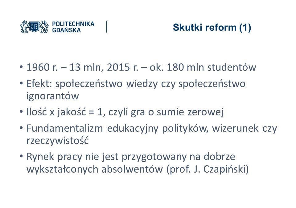Skutki reform (1) 1960 r. – 13 mln, 2015 r. – ok.