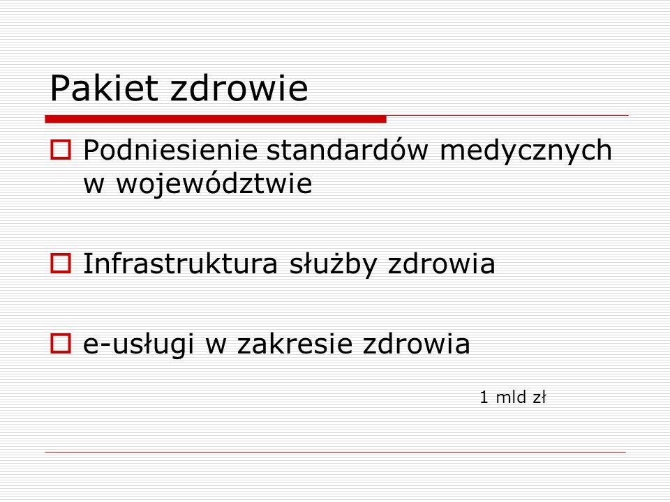 Pakiet zdrowie  Podniesienie standardów medycznych w województwie  Infrastruktura służby zdrowia  e-usługi w zakresie zdrowia 1 mld zł