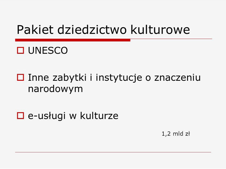 Pakiet dziedzictwo kulturowe  UNESCO  Inne zabytki i instytucje o znaczeniu narodowym  e-usługi w kulturze 1,2 mld zł