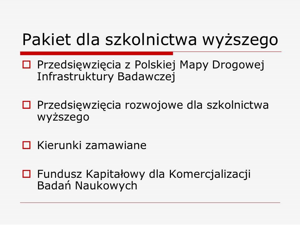 Pakiet dla szkolnictwa wyższego  Przedsięwzięcia z Polskiej Mapy Drogowej Infrastruktury Badawczej  Przedsięwzięcia rozwojowe dla szkolnictwa wyższego  Kierunki zamawiane  Fundusz Kapitałowy dla Komercjalizacji Badań Naukowych