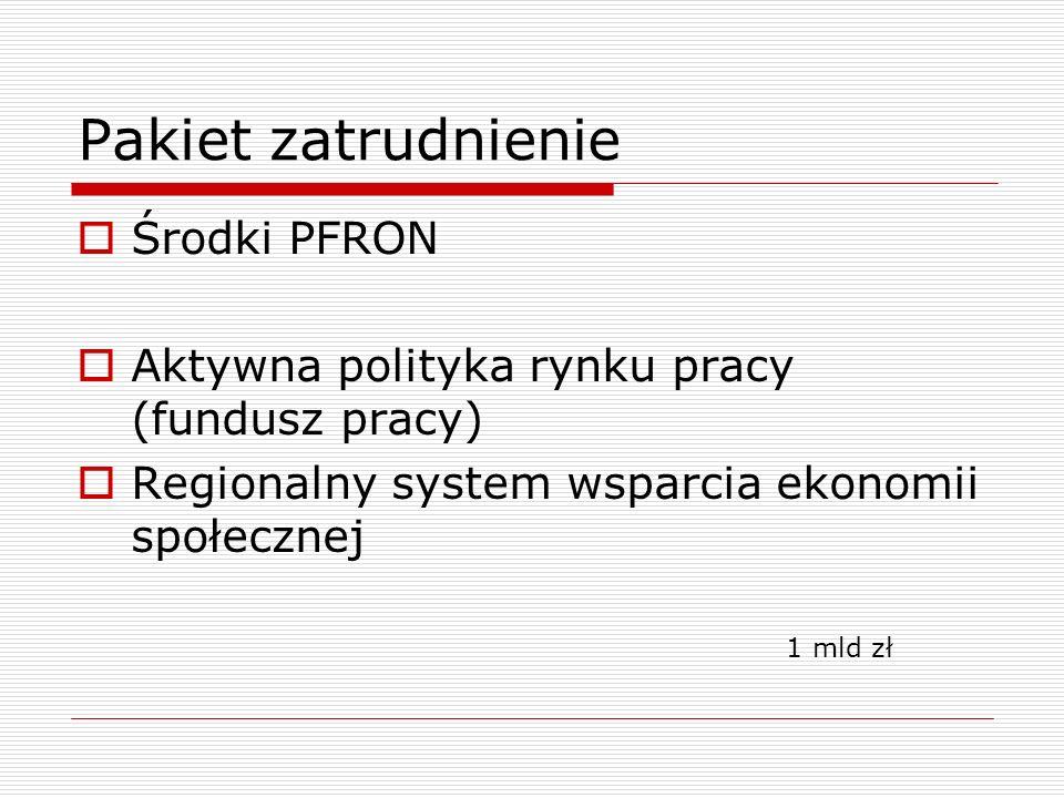 Pakiet zatrudnienie  Środki PFRON  Aktywna polityka rynku pracy (fundusz pracy)  Regionalny system wsparcia ekonomii społecznej 1 mld zł
