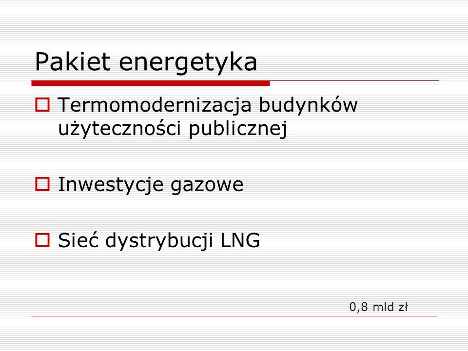 Pakiet energetyka  Termomodernizacja budynków użyteczności publicznej  Inwestycje gazowe  Sieć dystrybucji LNG 0,8 mld zł