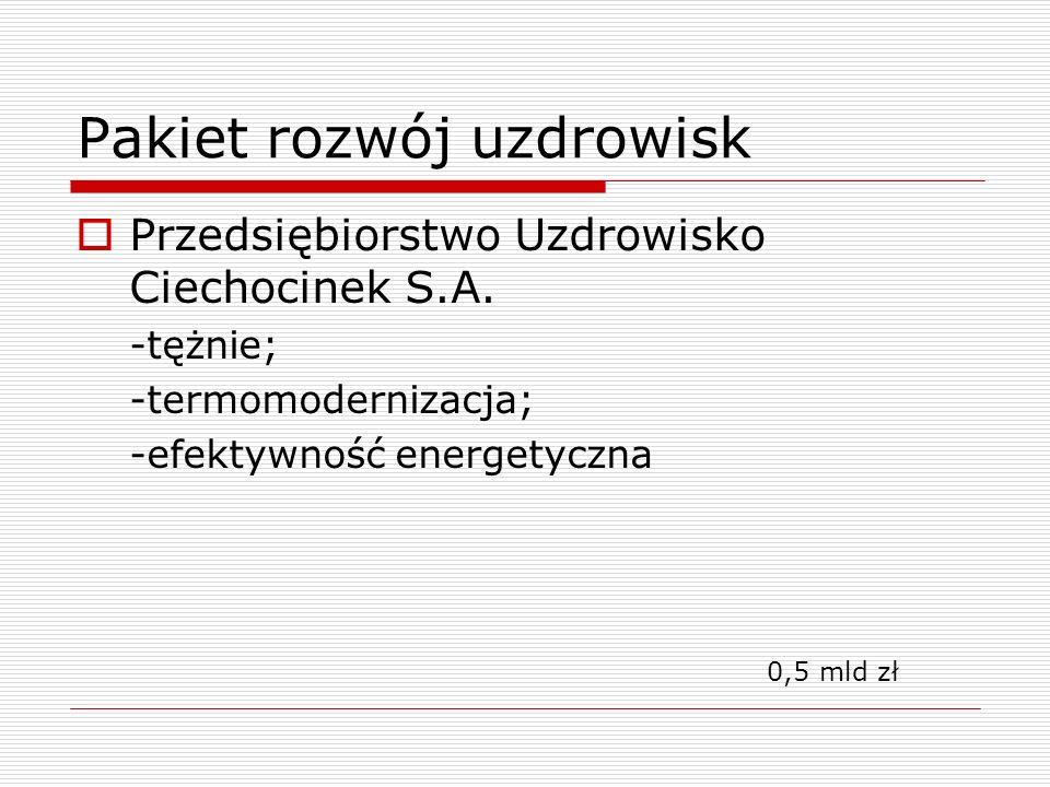 Pakiet rozwój uzdrowisk  Przedsiębiorstwo Uzdrowisko Ciechocinek S.A.