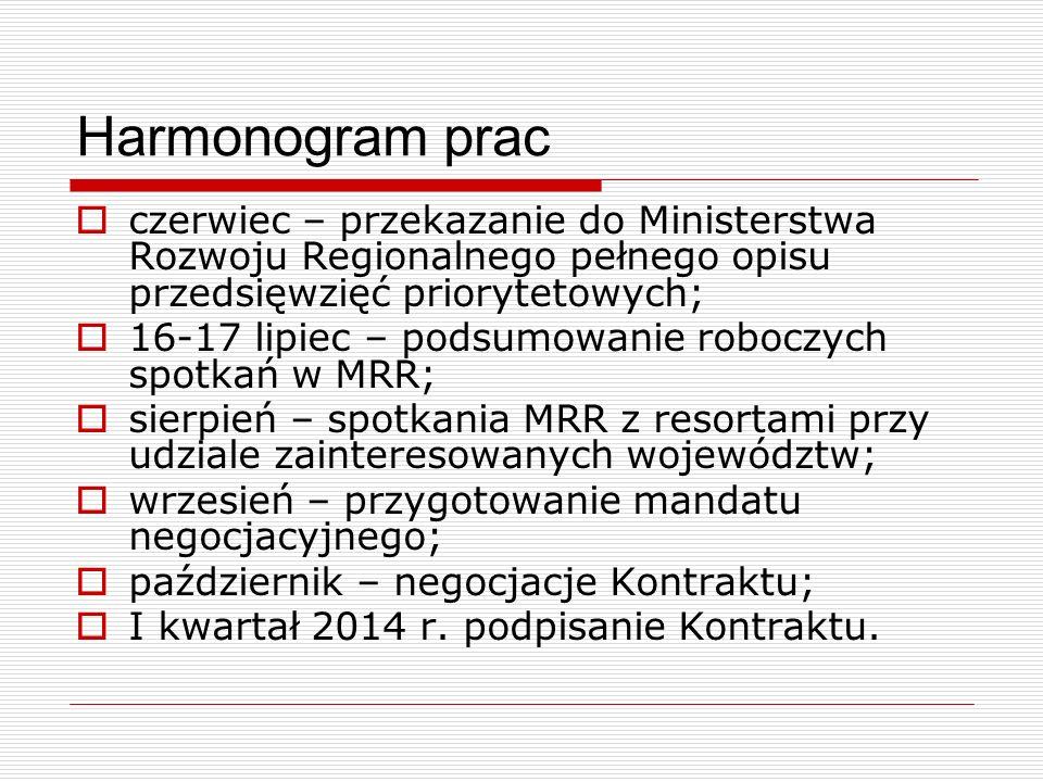 Harmonogram prac  czerwiec – przekazanie do Ministerstwa Rozwoju Regionalnego pełnego opisu przedsięwzięć priorytetowych;  16-17 lipiec – podsumowanie roboczych spotkań w MRR;  sierpień – spotkania MRR z resortami przy udziale zainteresowanych województw;  wrzesień – przygotowanie mandatu negocjacyjnego;  październik – negocjacje Kontraktu;  I kwartał 2014 r.