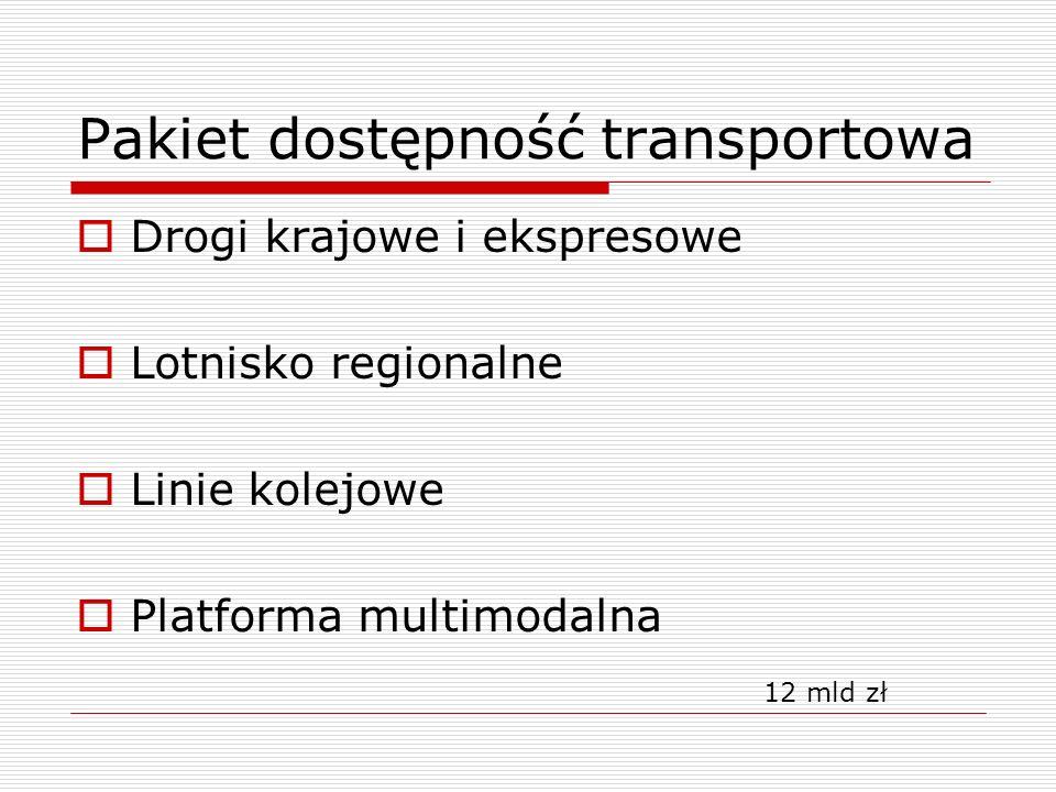Pakiet dostępność transportowa  Drogi krajowe i ekspresowe  Lotnisko regionalne  Linie kolejowe  Platforma multimodalna 12 mld zł