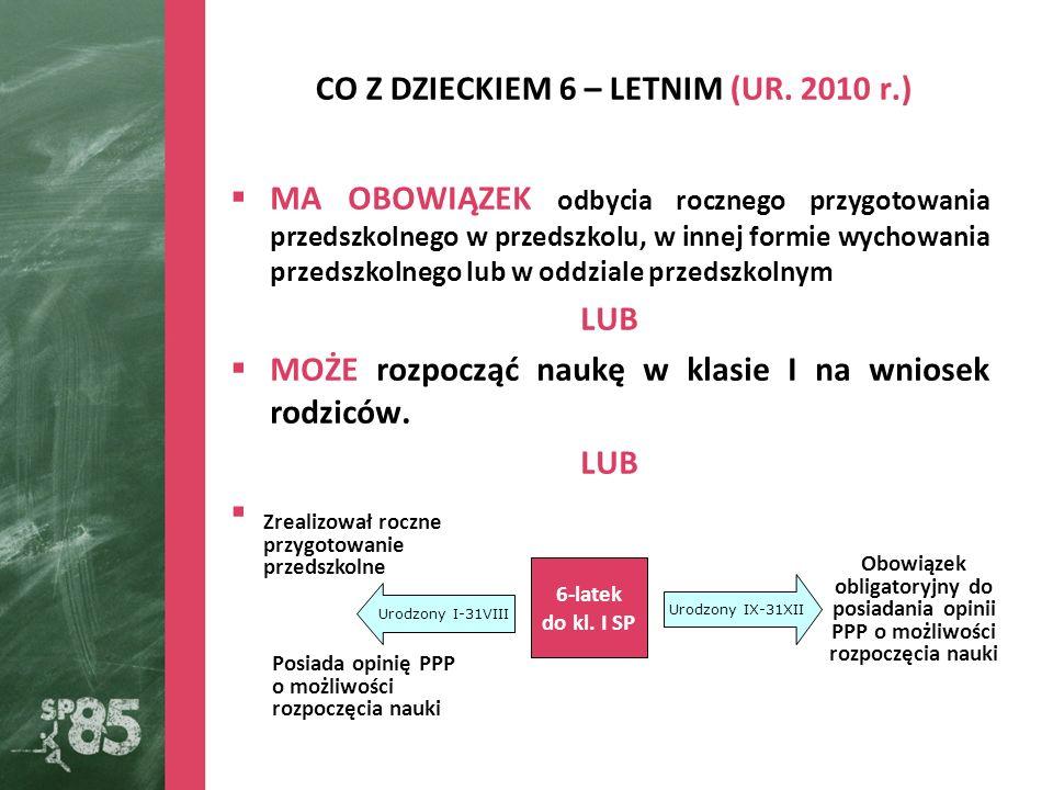 CO Z DZIECKIEM 6 – LETNIM (UR.