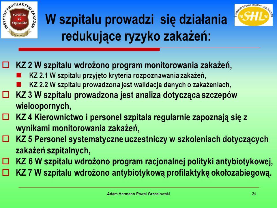  KZ 2 W szpitalu wdrożono program monitorowania zakażeń, KZ 2.1 W szpitalu przyjęto kryteria rozpoznawania zakażeń, KZ 2.2 W szpitalu prowadzona jest