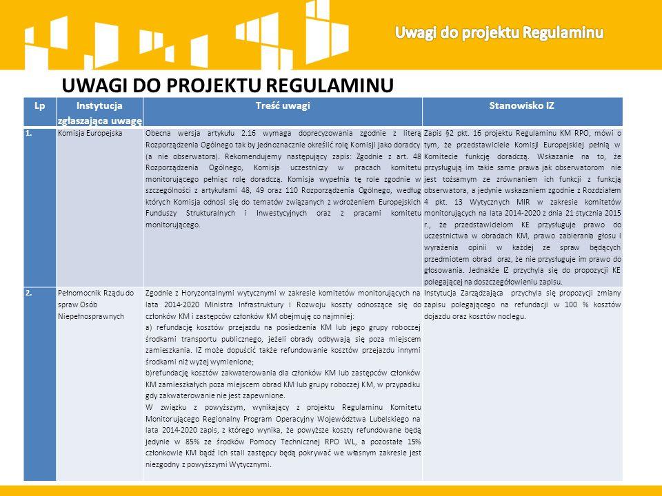 UWAGI DO PROJEKTU REGULAMINU Lp Instytucja zgłaszająca uwagę Treść uwagiStanowisko IZ 1.Komisja Europejska Obecna wersja artykułu 2.16 wymaga doprecyzowania zgodnie z literą Rozporządzenia Ogólnego tak by jednoznacznie określić rolę Komisji jako doradcy (a nie obserwatora).
