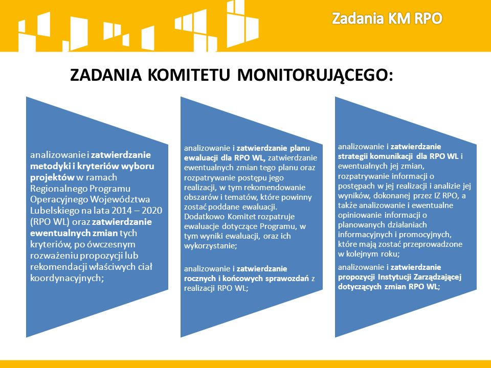 ZADANIA KOMITETU MONITORUJĄCEGO: analizowanie i zatwierdzanie metodyki i kryteriów wyboru projektów w ramach Regionalnego Programu Operacyjnego Wojewó