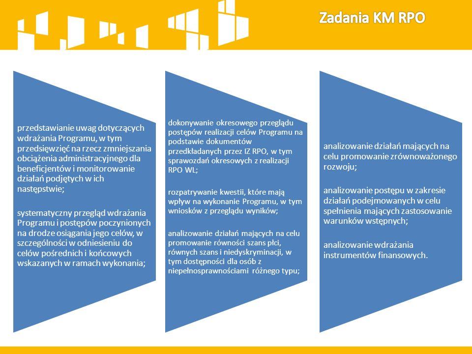 przedstawianie uwag dotyczących wdrażania Programu, w tym przedsięwzięć na rzecz zmniejszania obciążenia administracyjnego dla beneficjentów i monitorowanie działań podjętych w ich następstwie; systematyczny przegląd wdrażania Programu i postępów poczynionych na drodze osiągania jego celów, w szczególności w odniesieniu do celów pośrednich i końcowych wskazanych w ramach wykonania; dokonywanie okresowego przeglądu postępów realizacji celów Programu na podstawie dokumentów przedkładanych przez IZ RPO, w tym sprawozdań okresowych z realizacji RPO WL; rozpatrywanie kwestii, które mają wpływ na wykonanie Programu, w tym wniosków z przeglądu wyników; analizowanie działań mających na celu promowanie równości szans płci, równych szans i niedyskryminacji, w tym dostępności dla osób z niepełnosprawnościami różnego typu; analizowanie działań mających na celu promowanie zrównoważonego rozwoju; analizowanie postępu w zakresie działań podejmowanych w celu spełnienia mających zastosowanie warunków wstępnych; analizowanie wdrażania instrumentów finansowych.