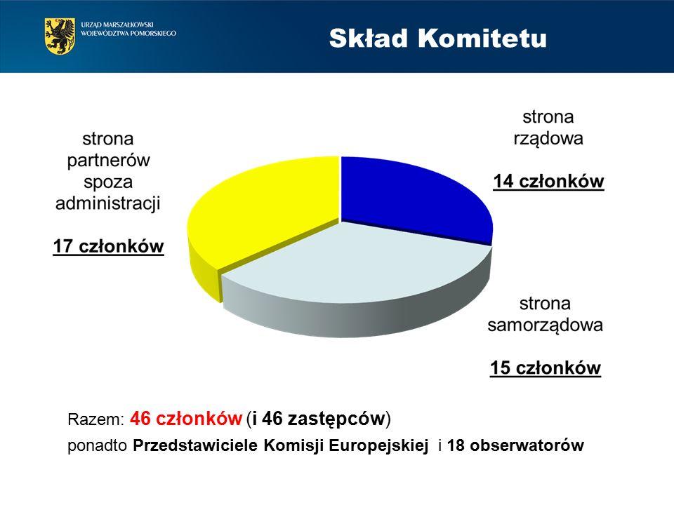 Skład Komitetu Razem: 46 członków (i 46 zastępców) ponadto Przedstawiciele Komisji Europejskiej i 18 obserwatorów