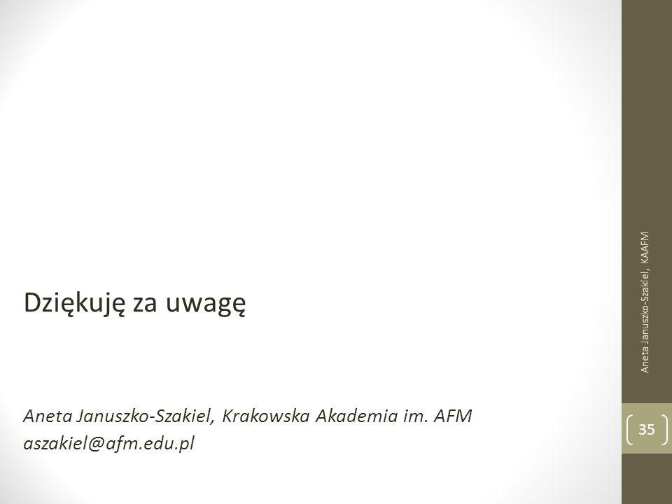 Dziękuję za uwagę Aneta Januszko-Szakiel, Krakowska Akademia im.