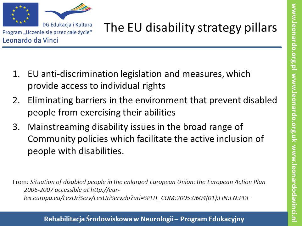 www.leonardo.org.pl www.leonardo.org.uk www.leonardodavinci.nl Filary strategii UE w odniesieniu do osób niepełnosprawnych 1.Prawodawstwo anty-dyskryminacyjne i działania podejmowane dla zapewnienia dostępu do praw jednostki 2.Eliminowanie barier w otoczeniu, które uniemożliwiają osobom niepełnosprawnym korzystanie z ich umiejętności 3.Wprowadzenie tematyki niepełnosprawności do głównego nurtu myślenia w zasadach regulujących życie społeczne w celu aktywnego włączania osób niepełnosprawnych Źródło: Situation of disabled people in the enlarged European Union: the European Action Plan 2006-2007 dostępne na: http://eur- lex.europa.eu/LexUriServ/LexUriServ.do?uri=SPLIT_COM:2005:0604(01):FIN:EN:PDFhttp://eur- Rehabilitacja Środowiskowa w Neurologii – Program Edukacyjny
