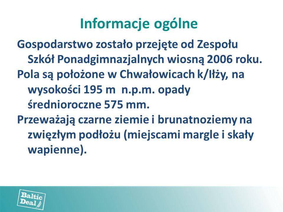 Informacje ogólne Gospodarstwo zostało przejęte od Zespołu Szkół Ponadgimnazjalnych wiosną 2006 roku. Pola są położone w Chwałowicach k/Iłży, na wysok