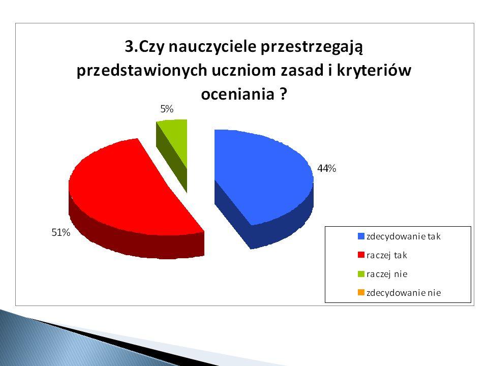 W PSO nauczyciele przewidują minimalną ilość ocen np.