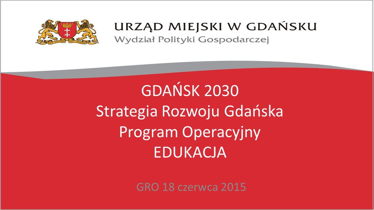 GDAŃSK 2030 Strategia Rozwoju Gdańska Program Operacyjny EDUKACJA GRO 18 czerwca 2015