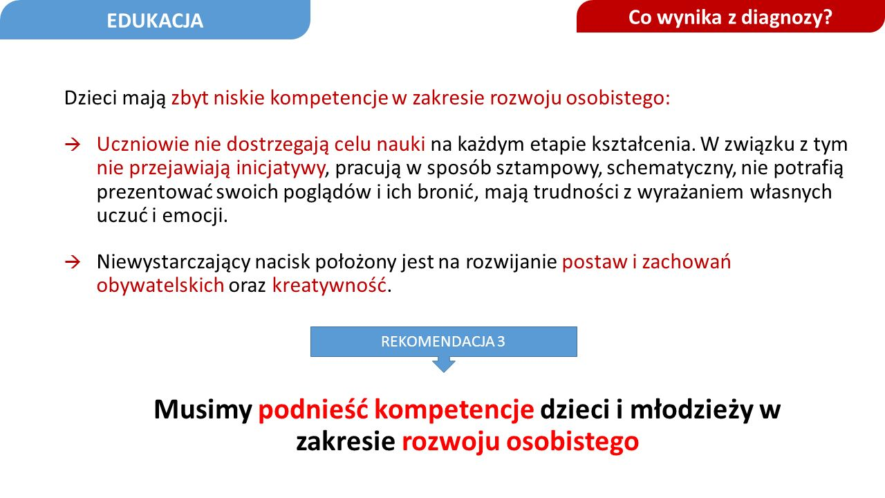 Co wynika z diagnozy.