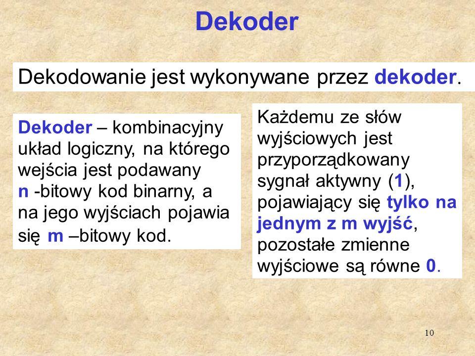 10 Dekoder Dekodowanie jest wykonywane przez dekoder. Dekoder – kombinacyjny układ logiczny, na którego wejścia jest podawany n -bitowy kod binarny, a