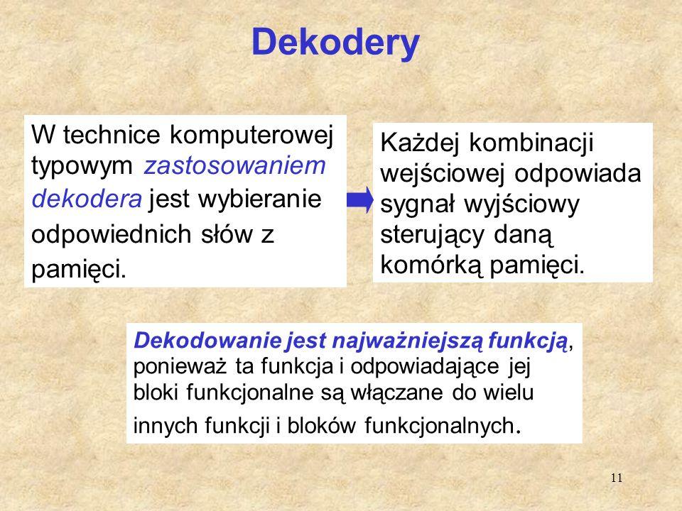 11 Dekodery Dekodowanie jest najważniejszą funkcją, ponieważ ta funkcja i odpowiadające jej bloki funkcjonalne są włączane do wielu innych funkcji i b