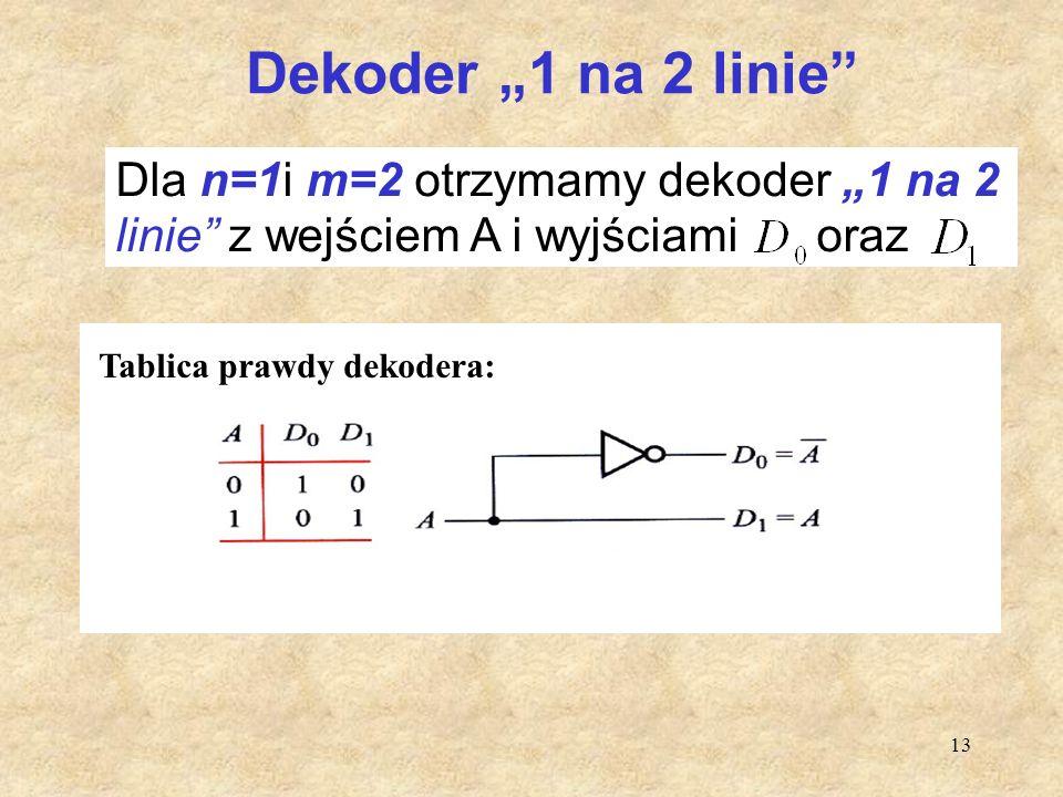"""13 Dekoder """"1 na 2 linie"""" Dla n=1i m=2 otrzymamy dekoder """"1 na 2 linie"""" z wejściem A i wyjściami oraz Tablica prawdy dekodera:"""