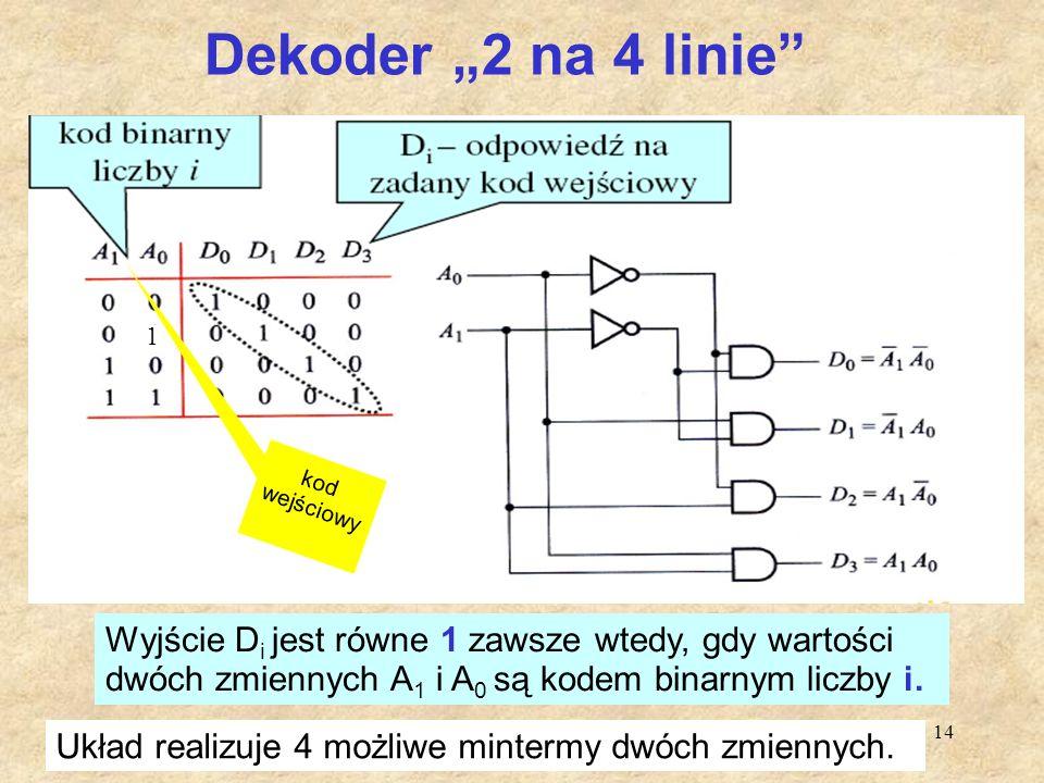 """14 Dekoder """"2 na 4 linie"""" kod wejściowy 1 Wyjście D i jest równe 1 zawsze wtedy, gdy wartości dwóch zmiennych A 1 i A 0 są kodem binarnym liczby i. Uk"""
