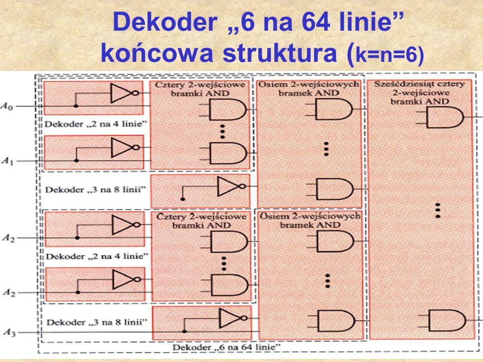 "20 Dekoder ""6 na 64 linie"" końcowa struktura ( k=n=6)"