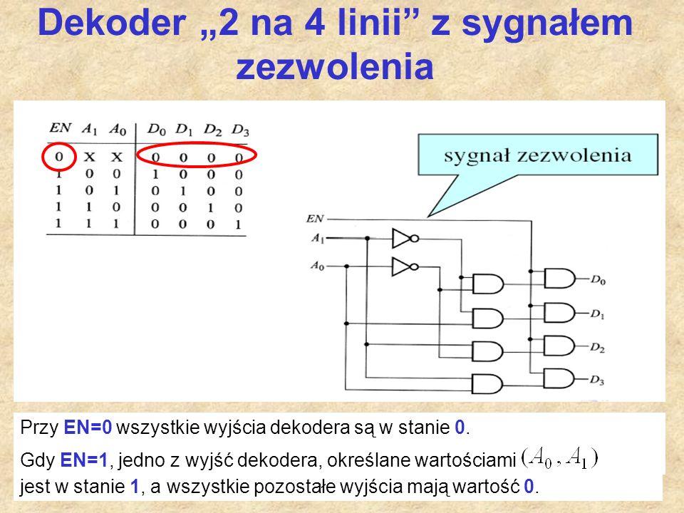 """22 Dekoder """"2 na 4 linii"""" z sygnałem zezwolenia Przy EN=0 wszystkie wyjścia dekodera są w stanie 0. Gdy EN=1, jedno z wyjść dekodera, określane wartoś"""