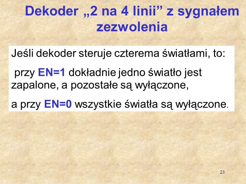 """23 Dekoder """"2 na 4 linii"""" z sygnałem zezwolenia Jeśli dekoder steruje czterema światłami, to: przy EN=1 dokładnie jedno światło jest zapalone, a pozos"""