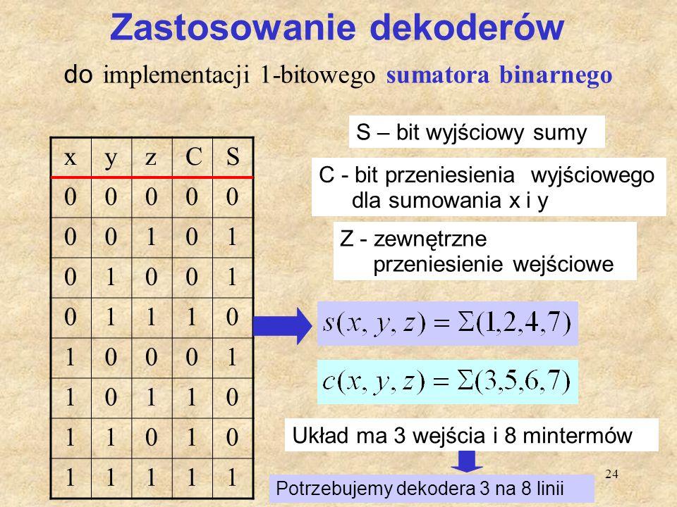 24 Zastosowanie dekoderów do implementacji 1-bitowego sumatora binarnego x y z C S 0 0 0 0 0 0 0 1 0 1 0 1 0 0 1 0 1 1 1 0 1 0 0 0 1 1 0 1 1 0 1 1 0 1