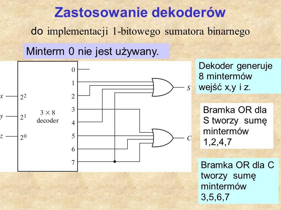 25 Zastosowanie dekoderów do implementacji 1-bitowego sumatora binarnego Dekoder generuje 8 mintermów wejść x,y i z. Bramka OR dla S tworzy sumę minte