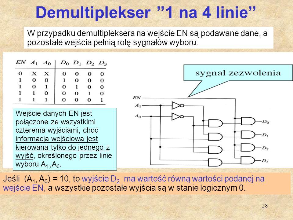 28 Demultiplekser W przypadku demultipleksera na wejście EN są podawane dane, a pozostałe wejścia pełnią rolę sygnałów wyboru. Jeśli (A 1, A 0 ) = 10,
