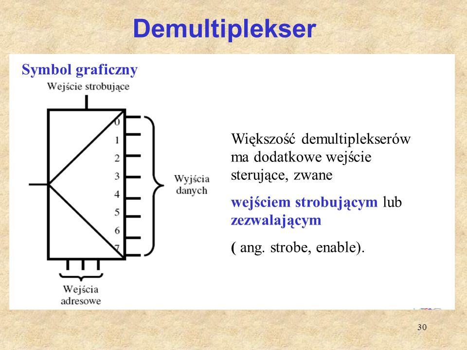 30 Demultiplekser Symbol graficzny Model mechaniczny Większość demultiplekserów ma dodatkowe wejście sterujące, zwane wejściem strobującym lub zezwala