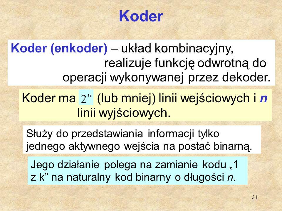 31 Koder Koder (enkoder) – układ kombinacyjny, realizuje funkcję odwrotną do operacji wykonywanej przez dekoder. Koder ma (lub mniej) linii wejściowyc