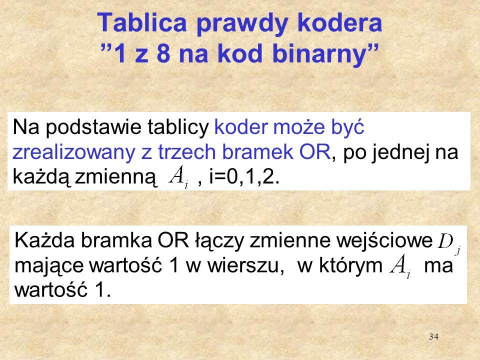 """34 Tablica prawdy kodera """"1 z 8 na kod binarny"""" Na podstawie tablicy koder może być zrealizowany z trzech bramek OR, po jednej na każdą zmienną, i=0,1"""